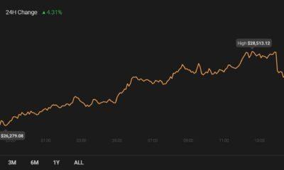 Chainlink, Algorand, Tron 가격 분석 : 12 월 30 일