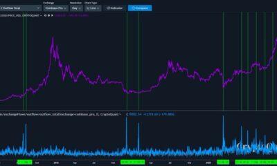 Bitcoin : Coinbase의 24,000 BTC 유출은 무엇을 의미합니까?
