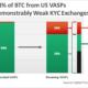 이것은 국경을 넘는 TXNS와 관련하여 Bitcoin이 직면 한 가장 큰 장애물입니다.