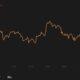 Chainlink, Monero, Dogecoin 가격 분석 : 1 월 10 일