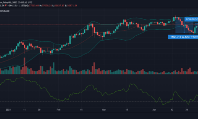 Bitcoin, Polkadot, Bitcoin Cash 가격 분석 : 5 월 6 일