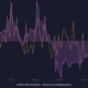 Ethereum Classic의 가격 조치인 Bitcoin Cash에 대한 주의 사항은 다음과 같습니다.