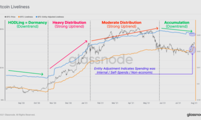 Bitcoin이 연장된 수정을 볼 위험이 있는 이유