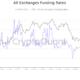 Bitcoin: 극도의 두려움과 높은 위험이 그것을 무너뜨릴 수 있습니까?