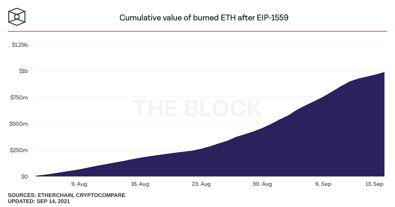 Ethereum 광부가 EIP-3554에 대해 걱정해야합니까?