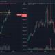 Litecoin이 Bitcoin에서 거리를 두는 것은 가격에 대해 무엇을 의미할 수 있습니까?