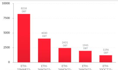 15,000달러가 Ethereum에 대해 실제로 '가치 없는' 이유가 여기에 있습니다.
