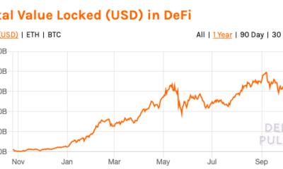 DeFi 토큰과 Chainlink와 같은 oracle-token의 공통점은 무엇입니까?