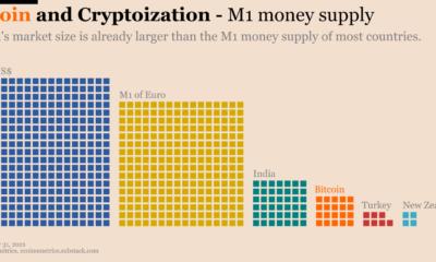 중앙 은행은 Bitcoin 또는 '암호화'를 두려워 할 이유가 있습니까?